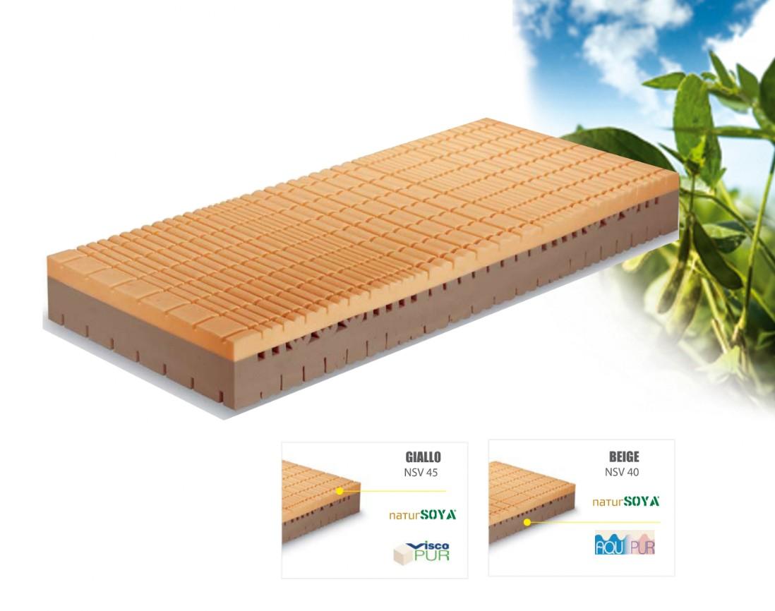 Materassi Memory Foam Soia.Naturalbiosoia Vendita Materassi E Guanciali Memory